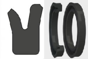 Cylinder Rod-Piston Seals